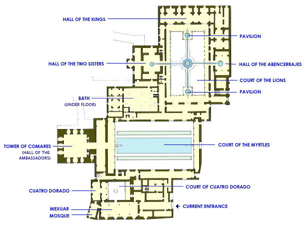 The alhambra in granad spain for Final fortress blueprints