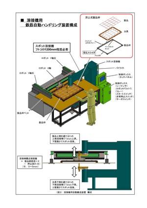 上流工程に携わり エンジニア×コンサルで高める市場価値 (関西)電気・電子回路設計