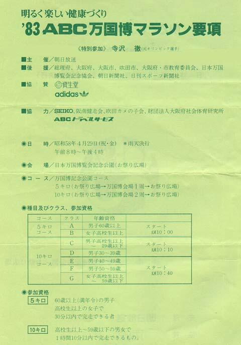 マラソン大会1986年~1982年