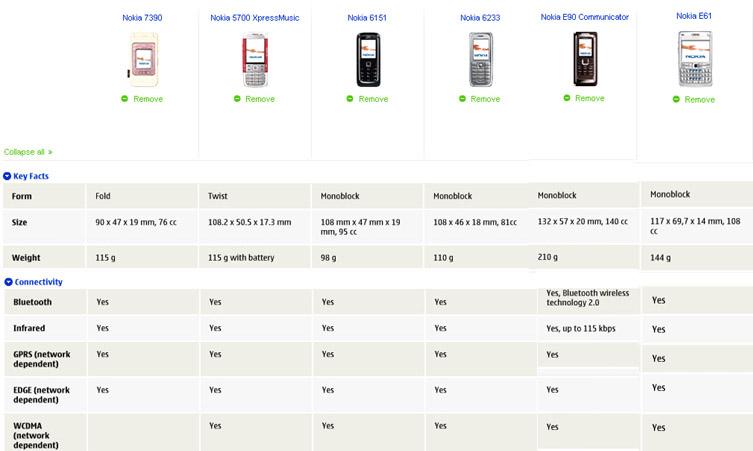 masa's WonderLand -- HP200LX & GSM/3G �G�L��