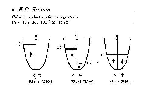 パウリ常磁性