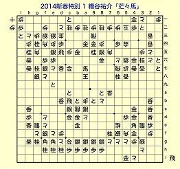 2014年新春特別出題1