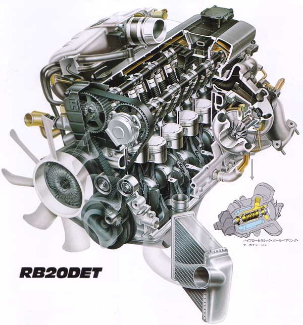 Rb20det Diagram Or Labeled Image - RB Series - R31, R32, R33, R34  (1986-2002) - SAU CommunitySAU Community